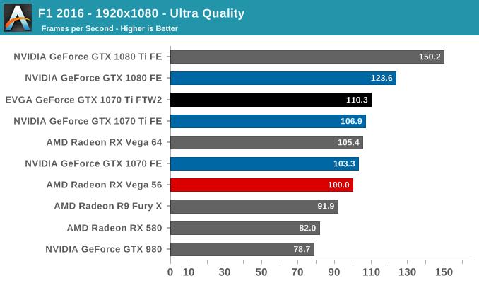 F1 2016 - 1920x1080 - Ultra Quality