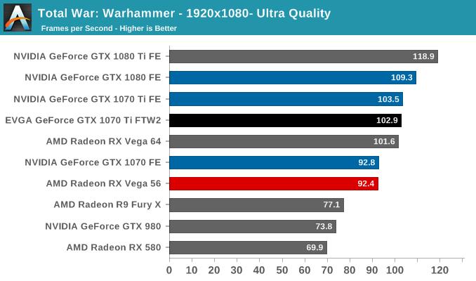 Total War: Warhammer - 1920x1080- Ultra Quality