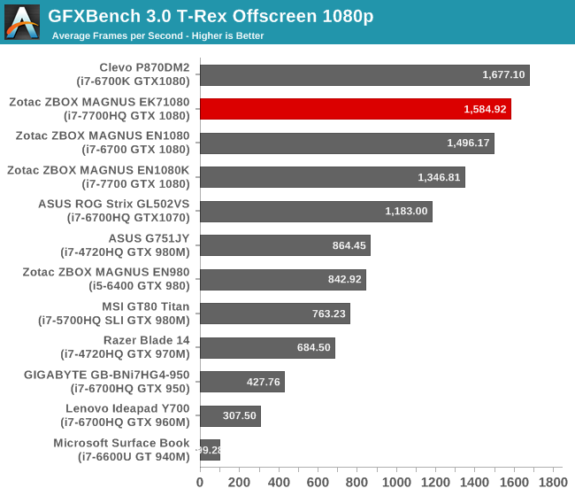 Download Drivers: Clevo 1200/1400 VGA