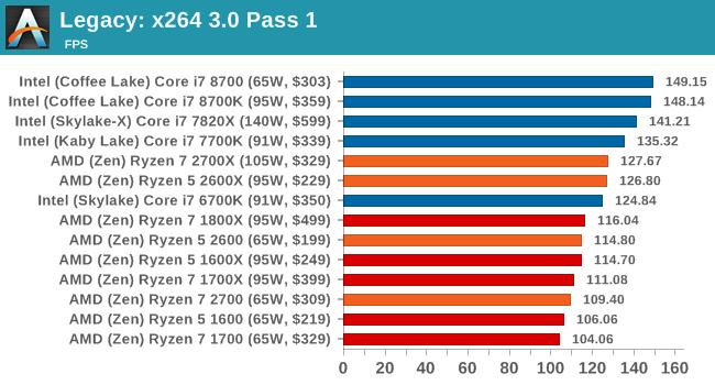 Legacy: x264 3.0 Pass 1
