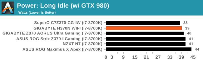 Power: Long Idle (w/ GTX 980)