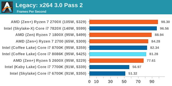 Legacy: x264 3.0 Pass 2