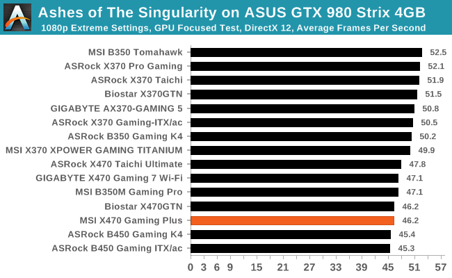 Msi X470 Gaming Plus Ram Compatibility List