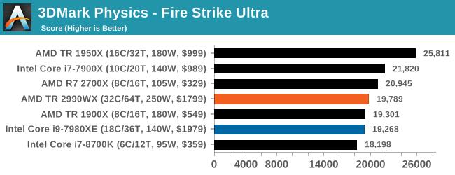 3DMark Physics - Fire Strike Ultra