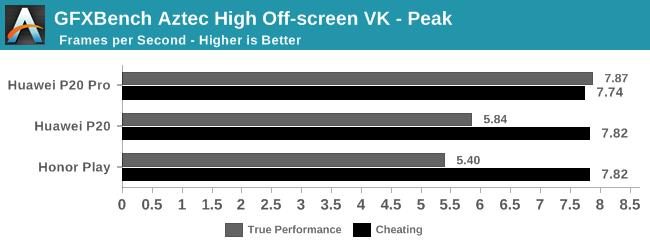 GFXBench Aztec High Off-screen VK - Peak