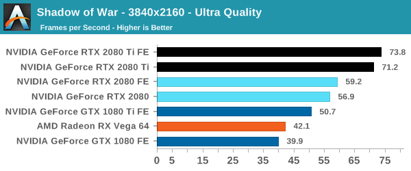 Vega 64 Liquid vs Radeon VII Benchmark Comparison List  Will