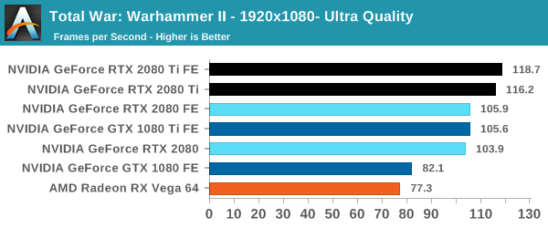 RTX 2080 or 2080TI?   Overclockers UK Forums