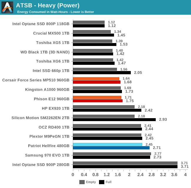 ATSB - Heavy (Power)