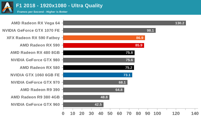F1 2018 - 1920x1080 - Ultra Quality