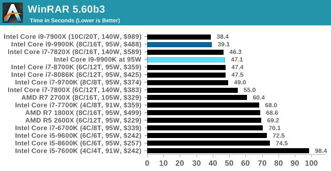 WinRAR 5.60b3