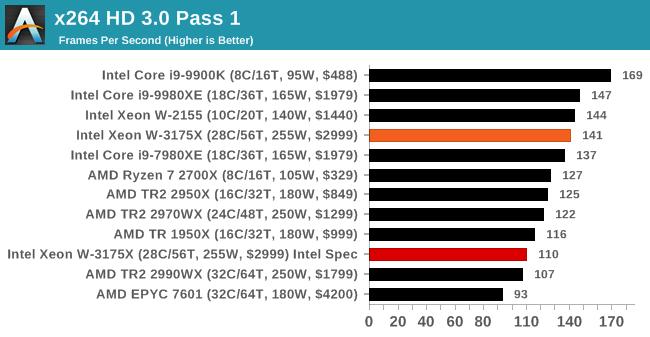 x264 HD 3.0 Pass 1