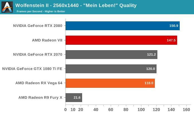 Wolfenstein II - 2560x1440 -