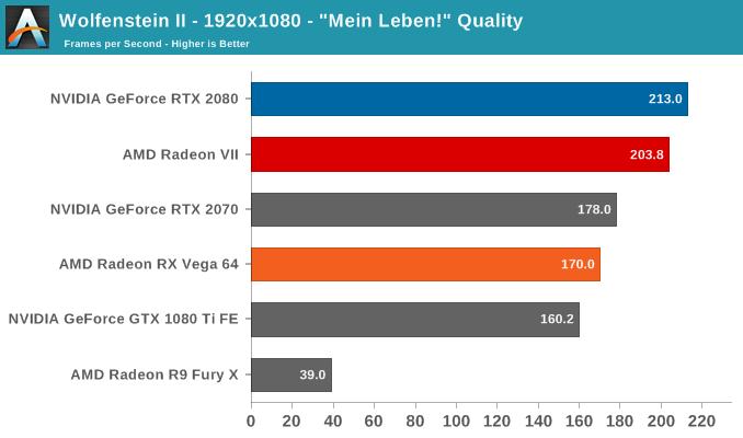 Wolfenstein II - 1920x1080 -