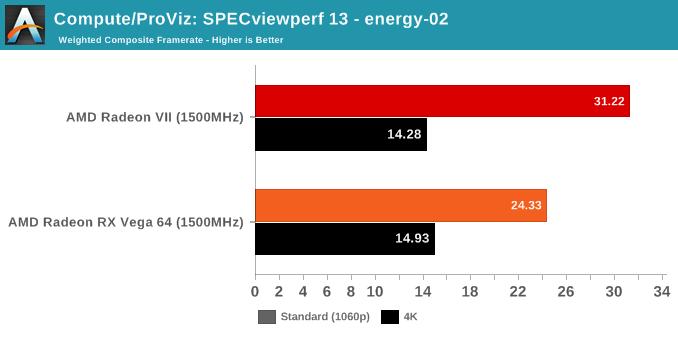 Compute/ProViz: SPECviewperf 13 - energy-02