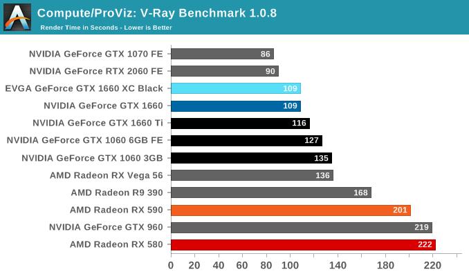 Compute/ProViz: V-Ray Benchmark 1.0.8