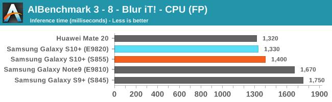 AIBenchmark 3 - 8 - Blur iT! - CPU (FP)