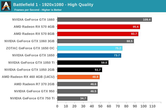 Battlefield 1 - 1920x1080 - High Quality