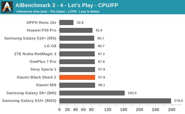 AIBenchmark 3 - 4 - Let's Play - CPU/FP