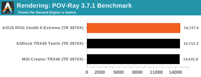 Rendering: POV-Ray 3.7.1 Benchmark