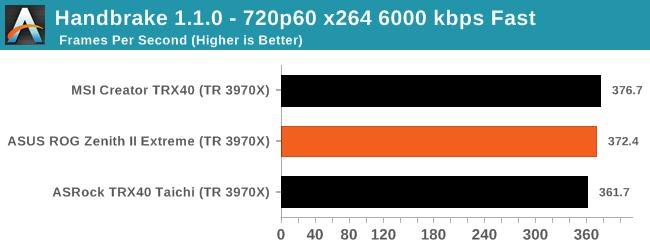 Handbrake 1.1.0 - 720p60 x264 6000 kbps Fast