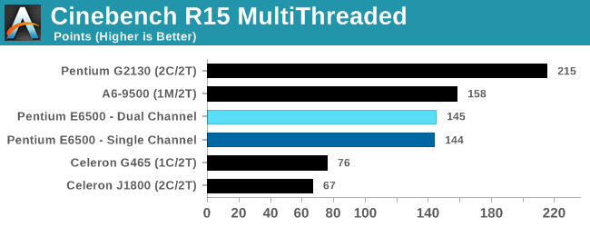 Cinebench R15 MultiThreaded