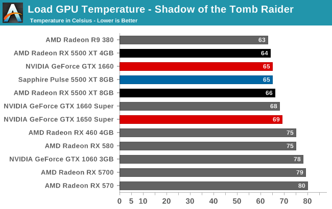 https://images.anandtech.com/graphs/graph15206/113991.png