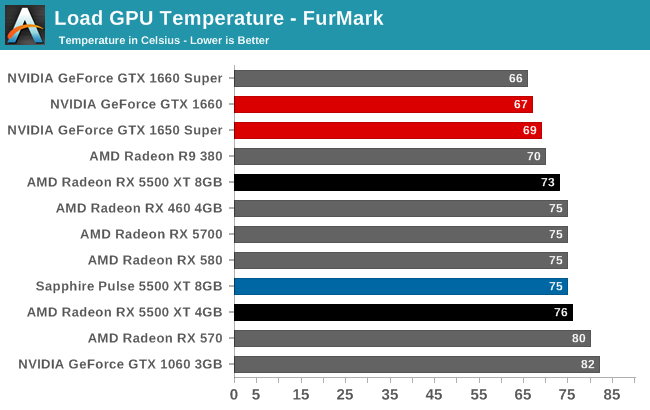 https://images.anandtech.com/graphs/graph15206/113992.png