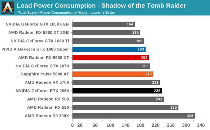 https://images.anandtech.com/graphs/graph15422/114186.png