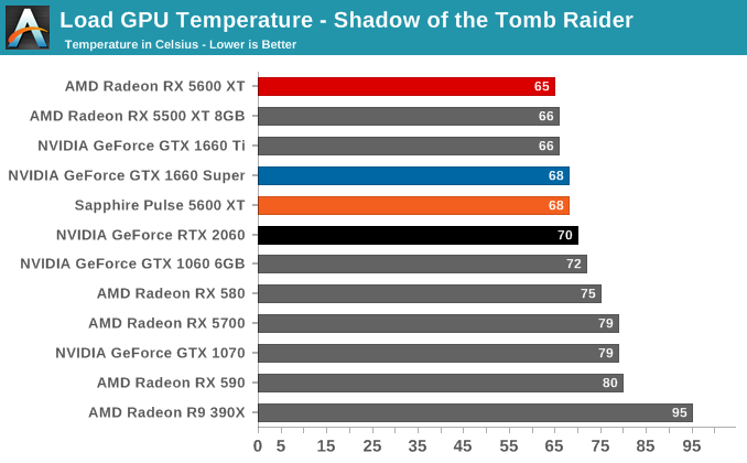 https://images.anandtech.com/graphs/graph15422/114189.png