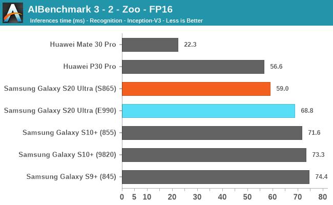 AIBenchmark 3 - 2 - Zoo - FP16