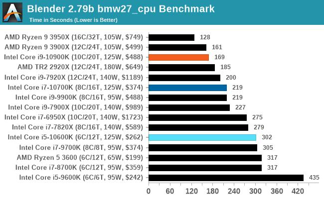 Máy xay sinh tố 2,79b bmw27_cpu