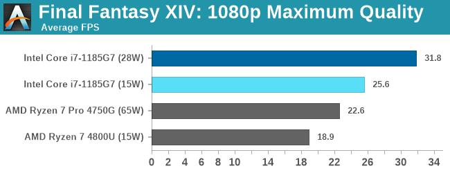 Final Fantasy XIV: 1080p Maximum Quality