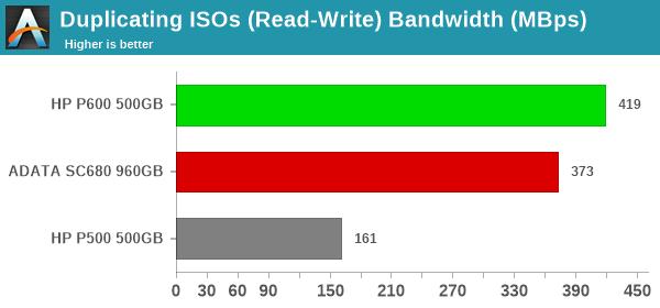 Duplicating ISOs (Read-Write)