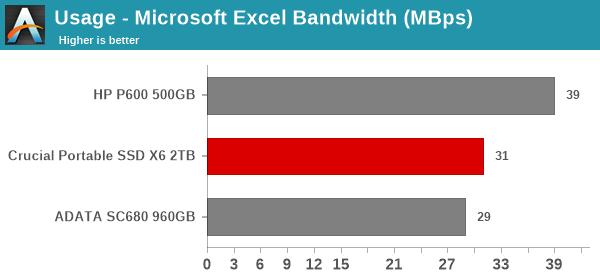 Usage - Microsoft Excel