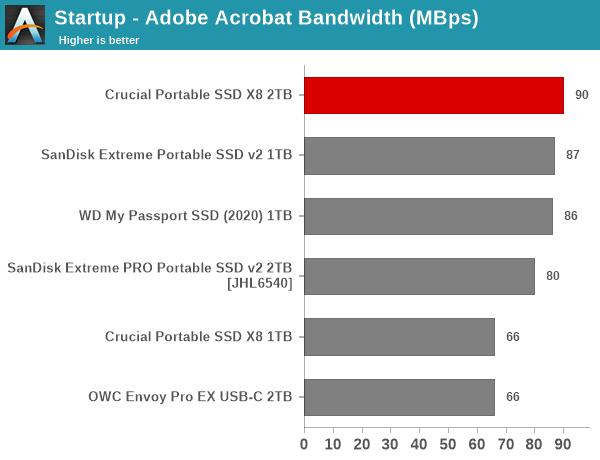 Startup - Adobe Acrobat