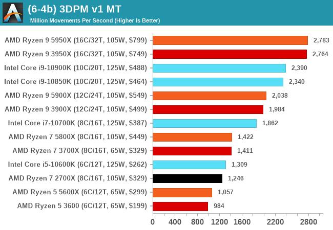 (6-4b) 3DPM v1 MT