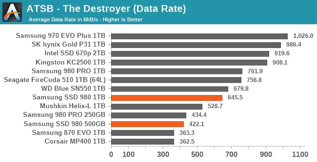 ATSB The Destroyer