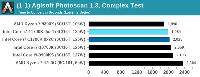 (1-1) Agisoft Photoscan 1.3, Complex Test
