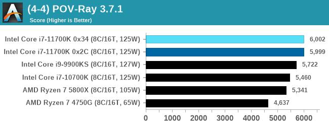 (4-4) POV-Ray 3.7.1