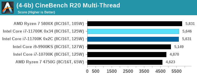 (4-6b) CineBench R20 Multi-Thread