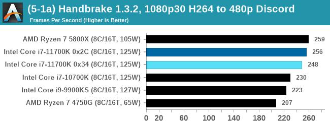 (5-1a) Handbrake 1.3.2, 1080p30 H264 to 480p Discord
