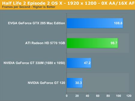 Half Life 2 Episode 2 OS X - 1920 x 1200 - 0X AA/16X AF