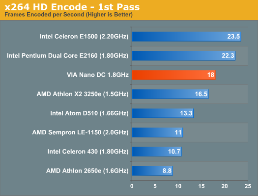 x264 HD Encode - 1st Pass
