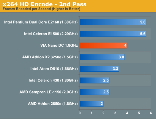x264 HD Encode - 2nd Pass