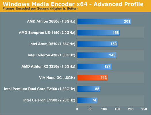 Windows Media Encoder x64 - Advanced Profile