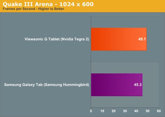 Quake III Arena - 1024 x 600