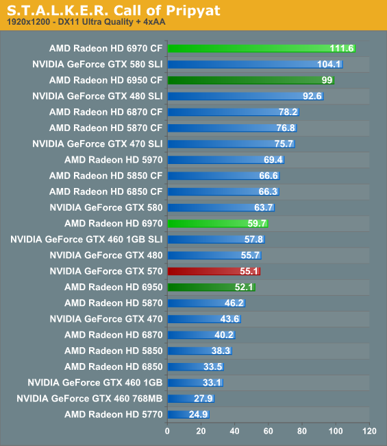 Graphics Card Ranking - Page 52