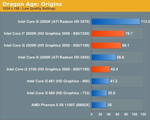 INTEL I5 HD GRAPHICS WINDOWS 7 64BIT DRIVER DOWNLOAD