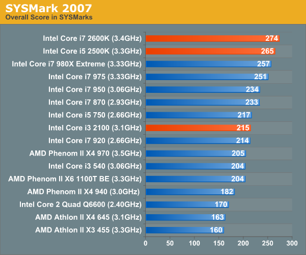 INTEL I5 2500K GRAPHICS WINDOWS 10 DRIVER