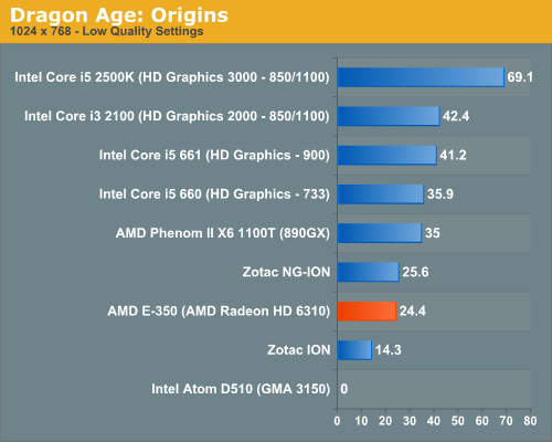 amd radeon hd 6310 graphics